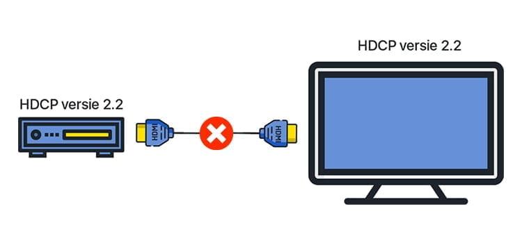 HDCP foutmelding problemen oplossen