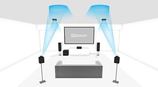 HDMI en geluid
